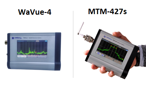 MTM-427s Handheld Wireless Spectrum Analyzer